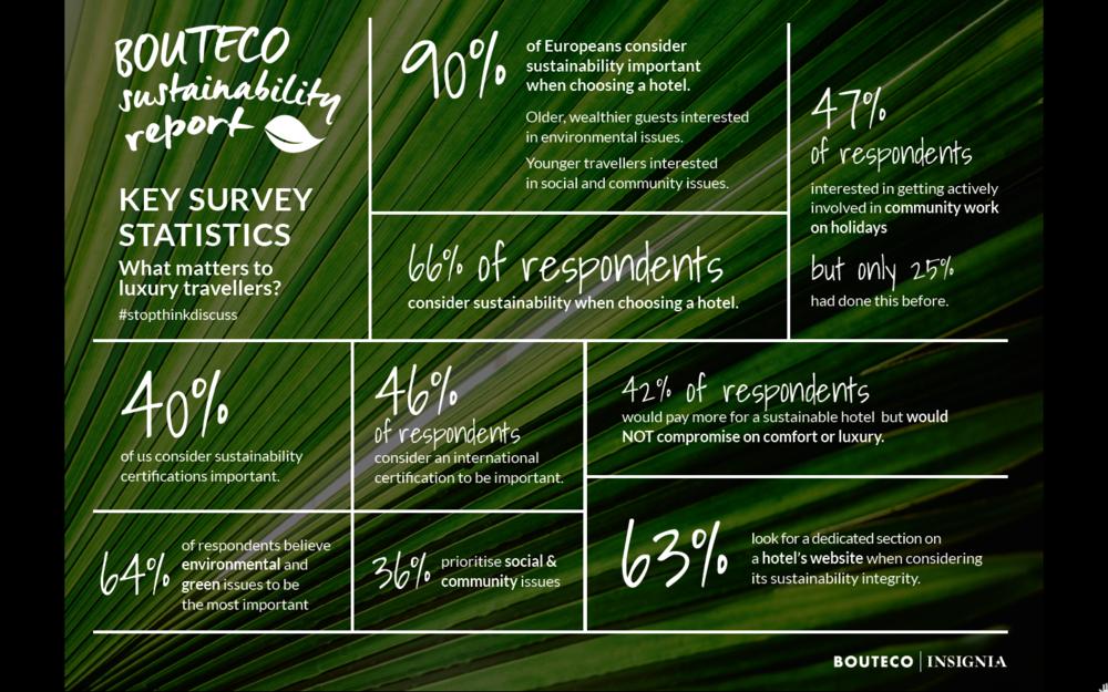 Key Bouteco stats.png