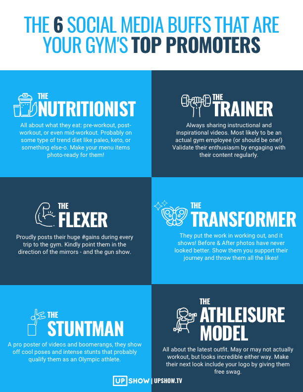 Gym_Infographic.png