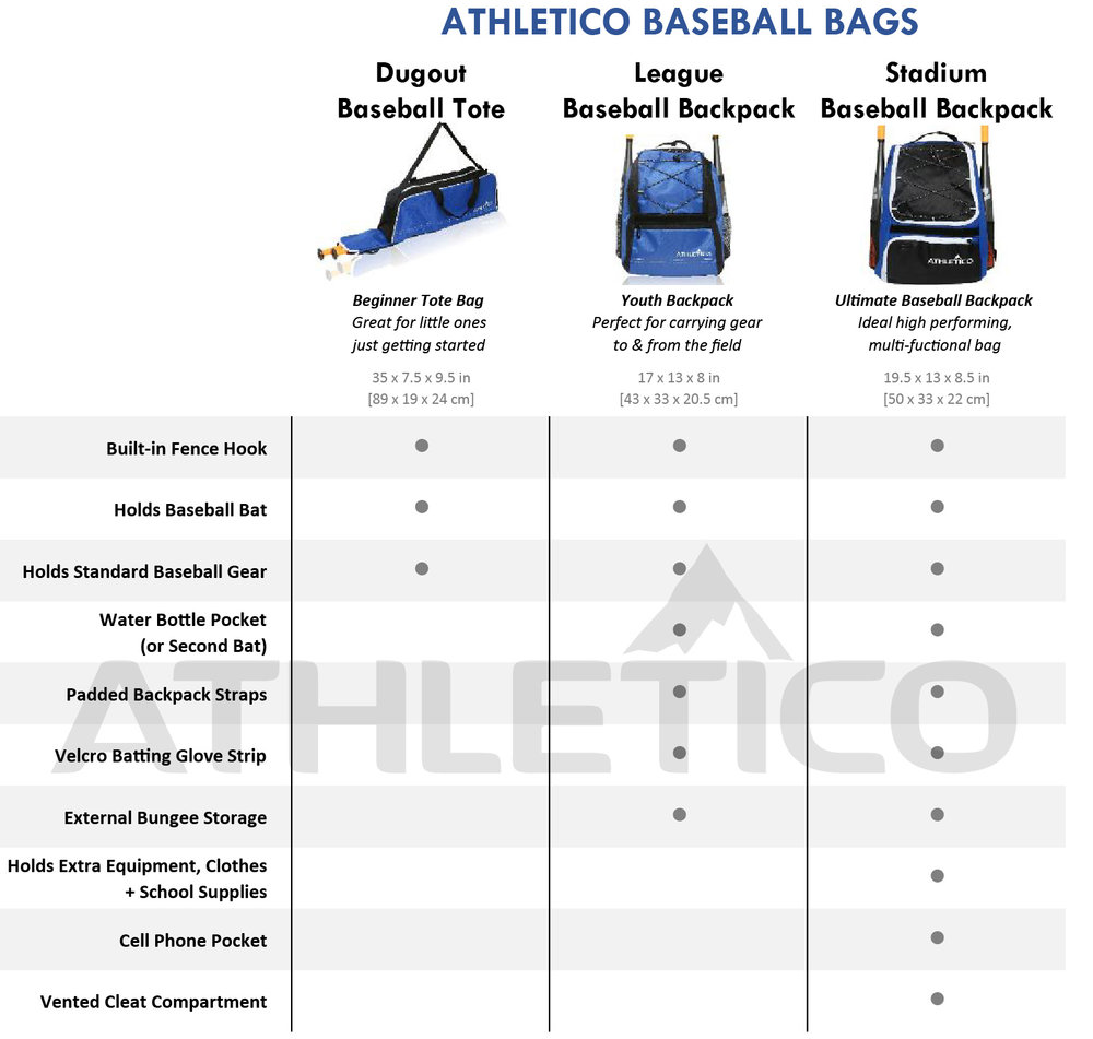 Baseball Bag Chart NL-01.jpg