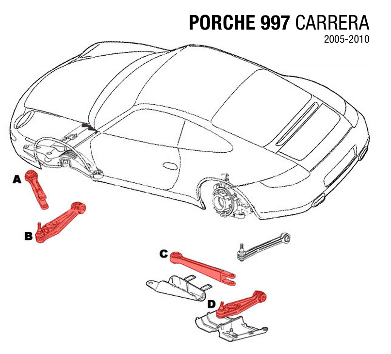 997 carrera diagram.png