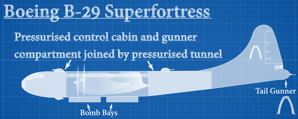 Real Engineering - Super Fortress Blueprint
