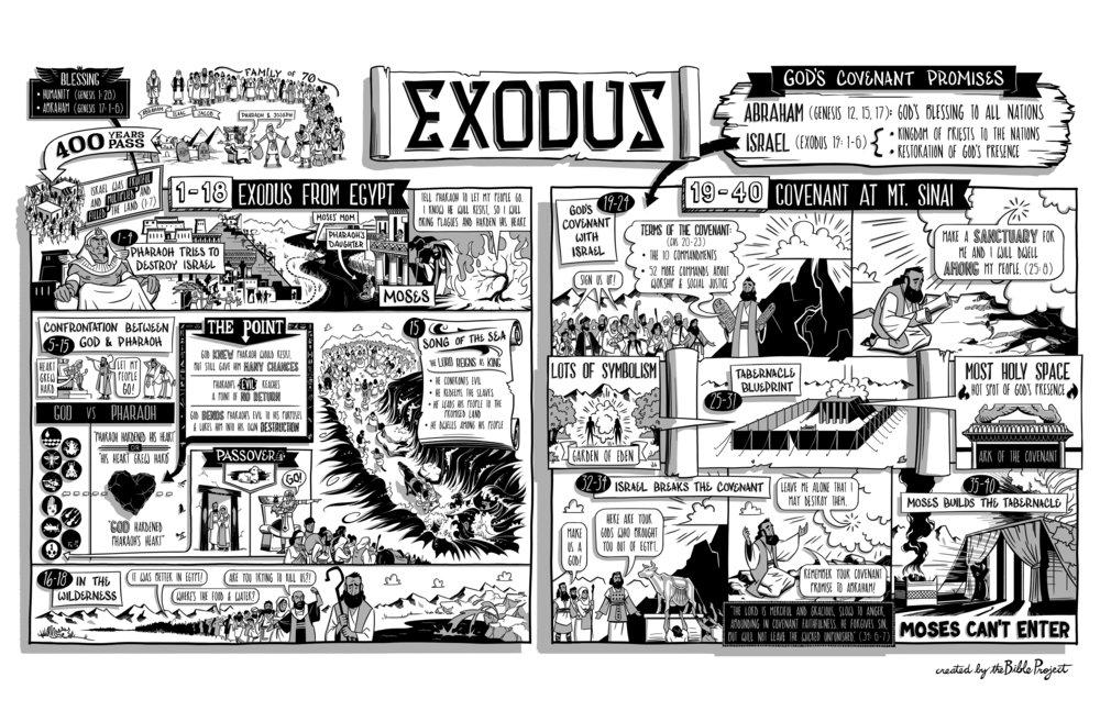 03-04_Exodus_art_FNL.jpg
