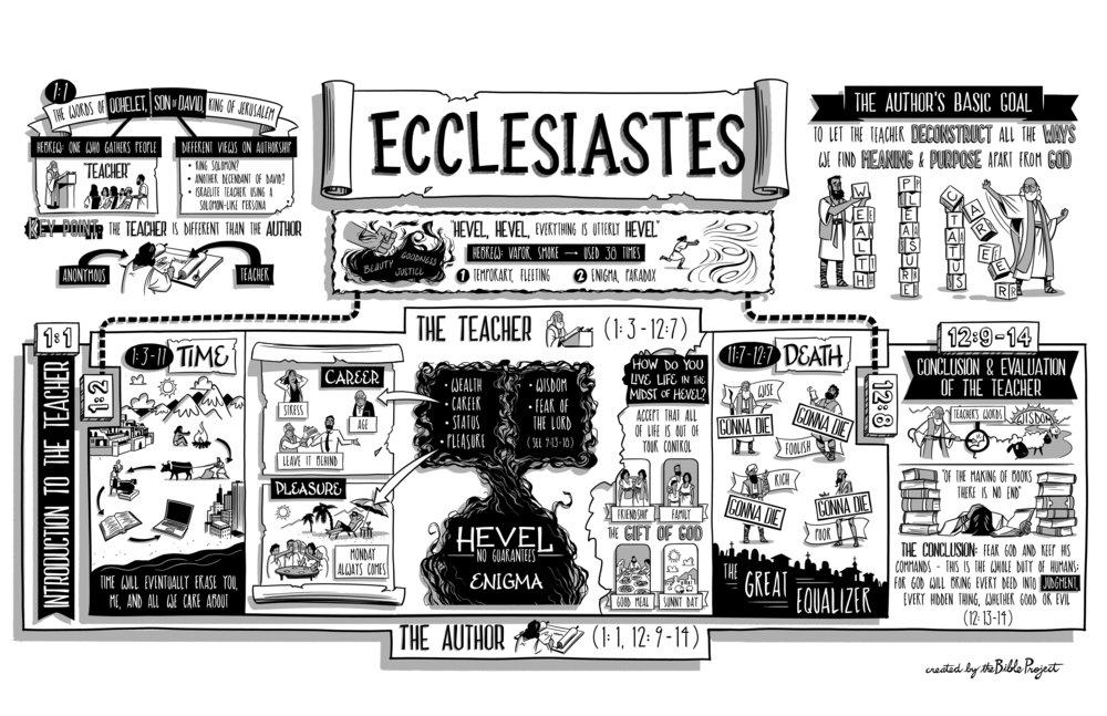 20 Ecclesiastes FNL.jpg