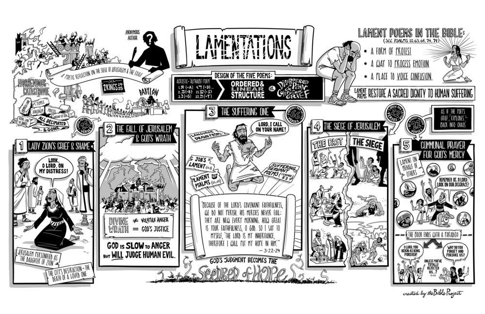 25-Lamentations-FNL.jpg