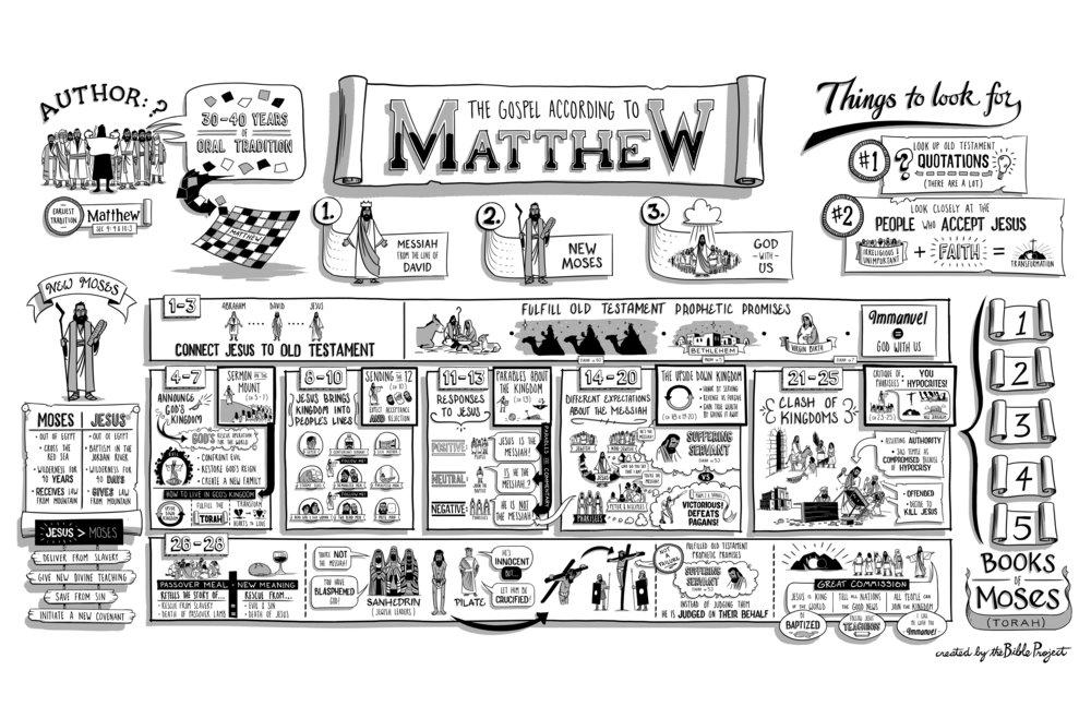 42-Matthew-FNL-1.jpg