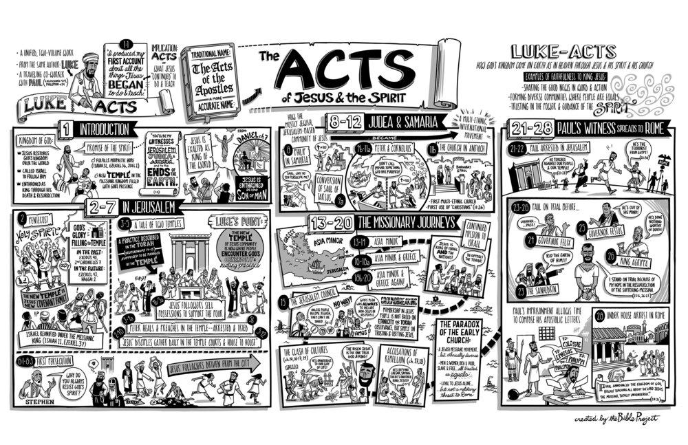 49-Acts-FNL.jpg