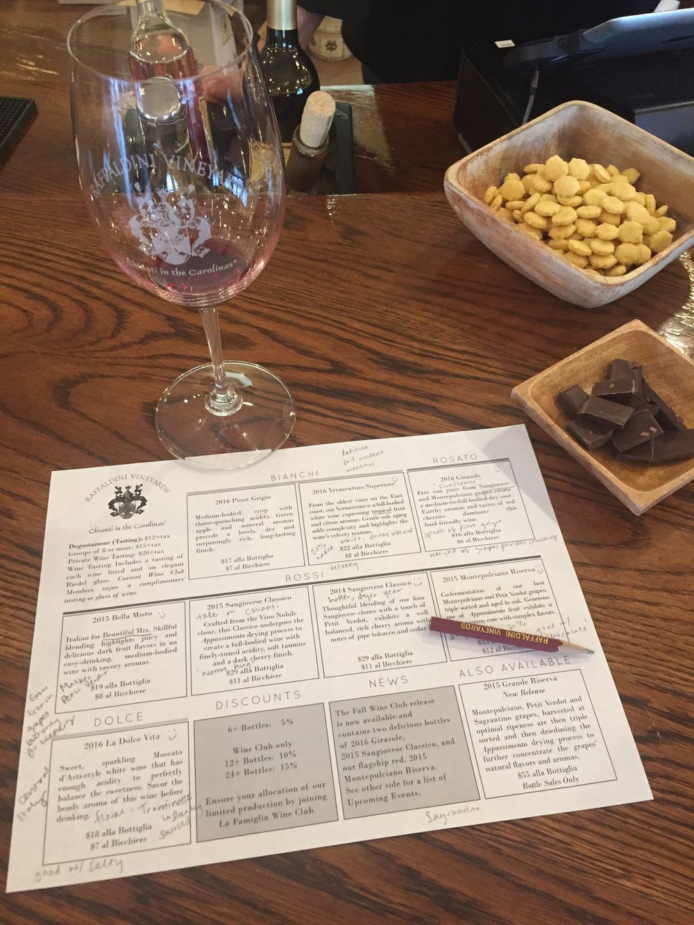 Our tasting notes