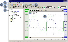 Oscilloscope Operations Software Basics 1.  Main Menu 2.  File toolbar 3.  Quick functions toolbar 4.  Instrument toolbar 5.  Object tree 6.  Graph