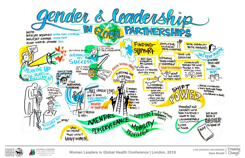 LSHTM_GenderandLeadershipGlobalPartnerships_WEB.jpg