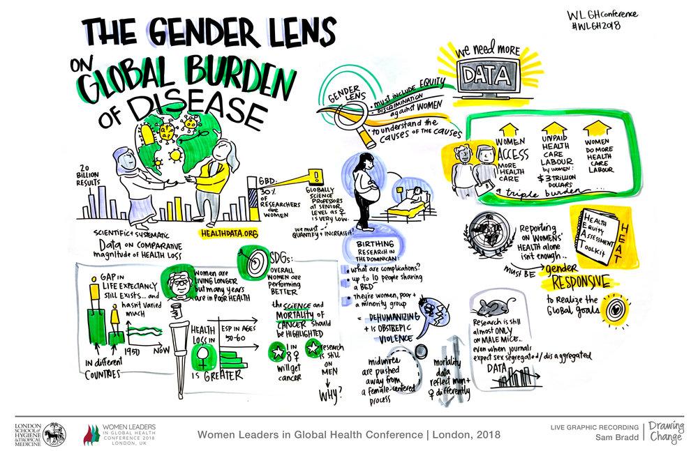 LSHTM_GenderLensGlobalDisease_WEB.jpg