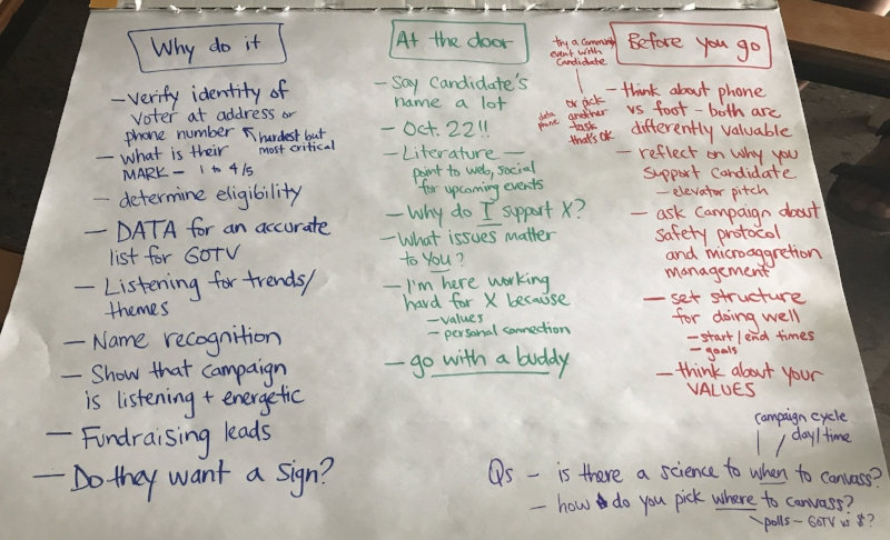The notes from workshop 2