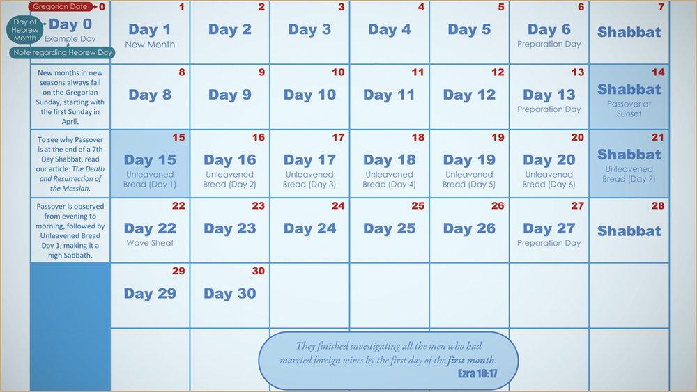 Hebrew Israelite Calendar
