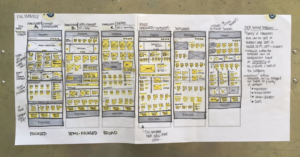Best Buy Department & Category Page Template Sketches