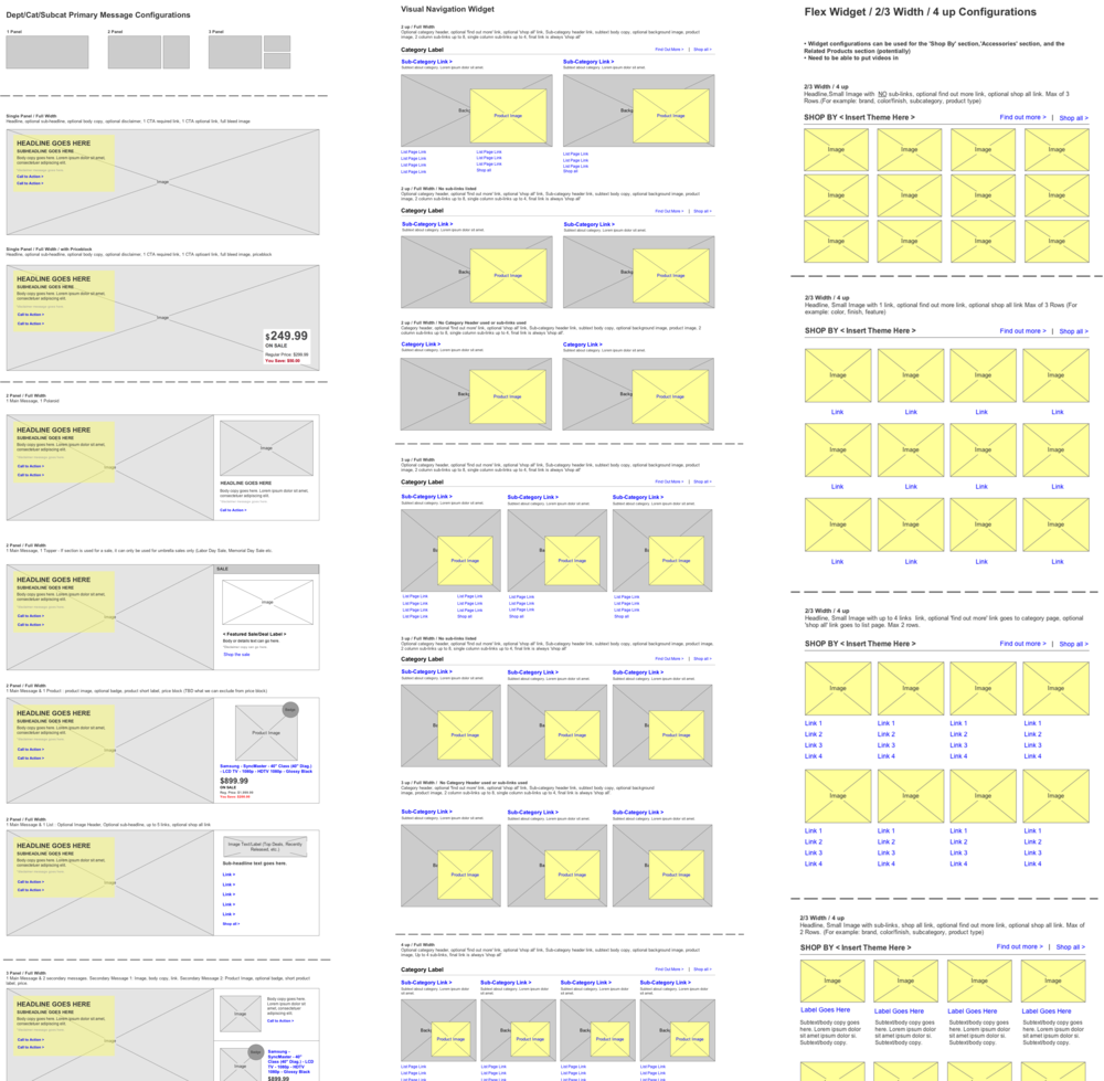 Best Buy Widget & Pattern Library Example