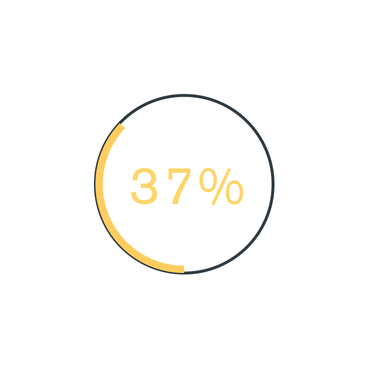 37%.png