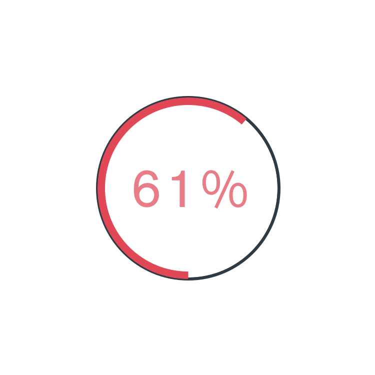 61%.png