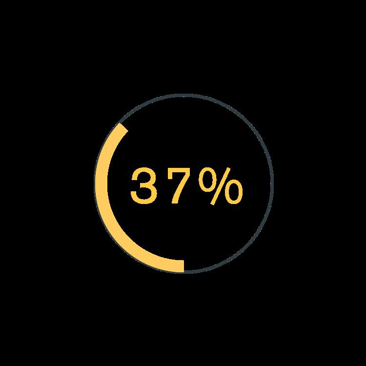 37%check.png