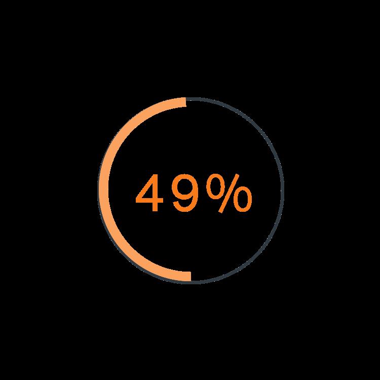 49%check.png