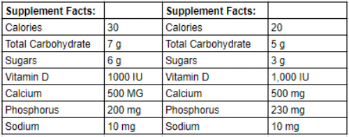 CalciumSupplementFacts.PNG