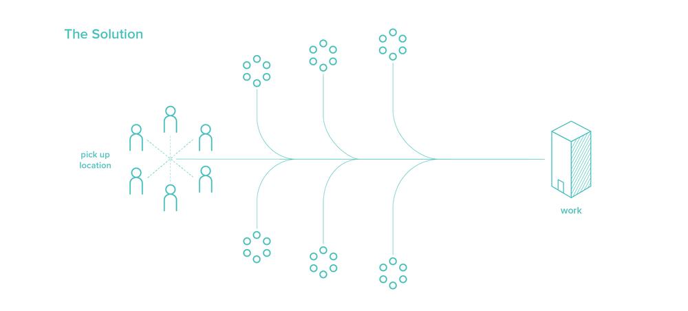 WeGo-Graph2-01.png