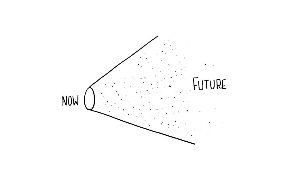 Inspired by Future Funnel by Stuart Candy