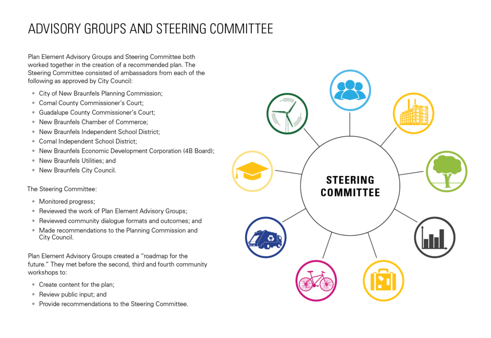 advisory-groups-committees-180620.png