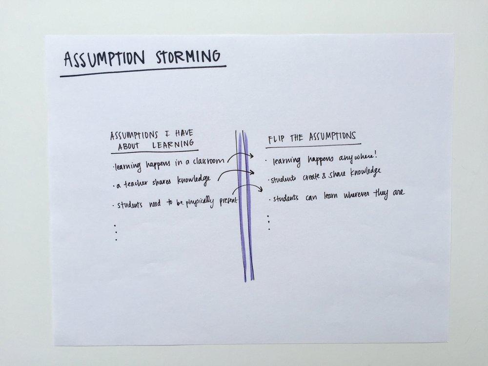 Assumption Storming