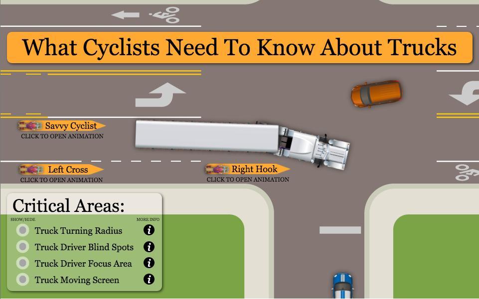 Cycling Savvy.jpg