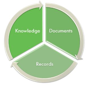 Legal information cycle