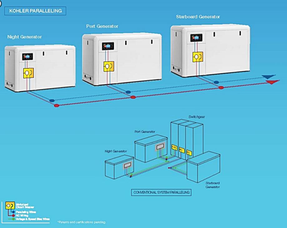 Kohler Marine Generators Paralleling Controller