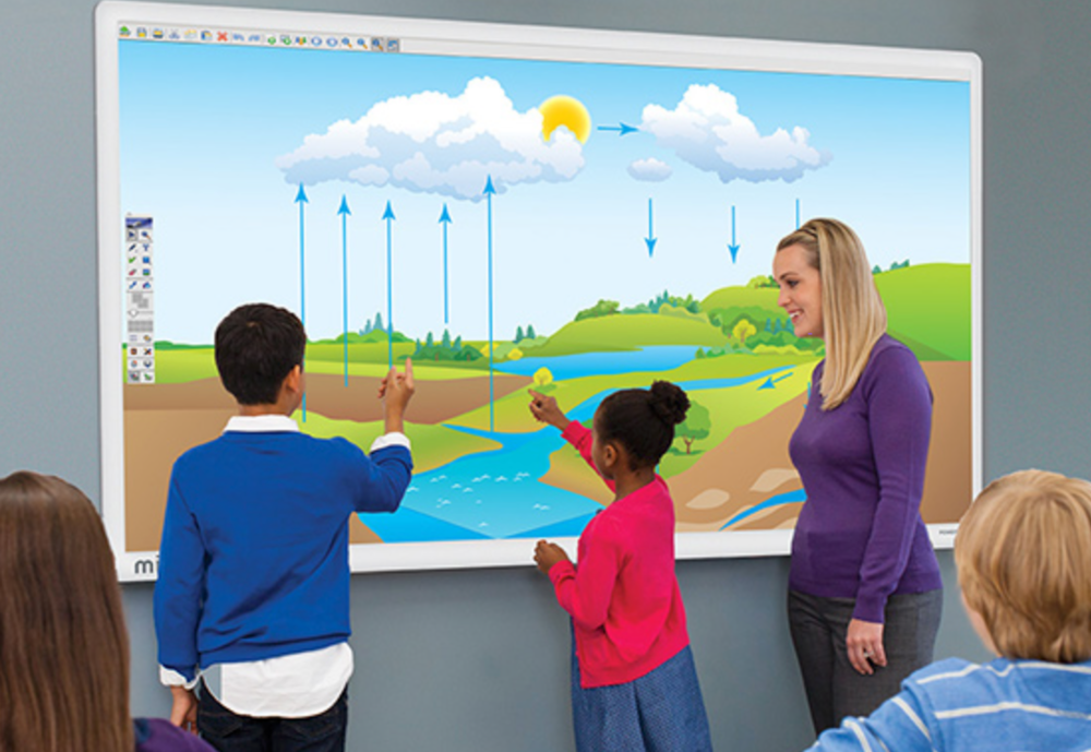 INTERACTIVE DIGITAL DISPLAYS IN ALL 100 RUSD CLASSROOMS
