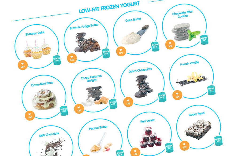FICC-froyo-flavors.jpg