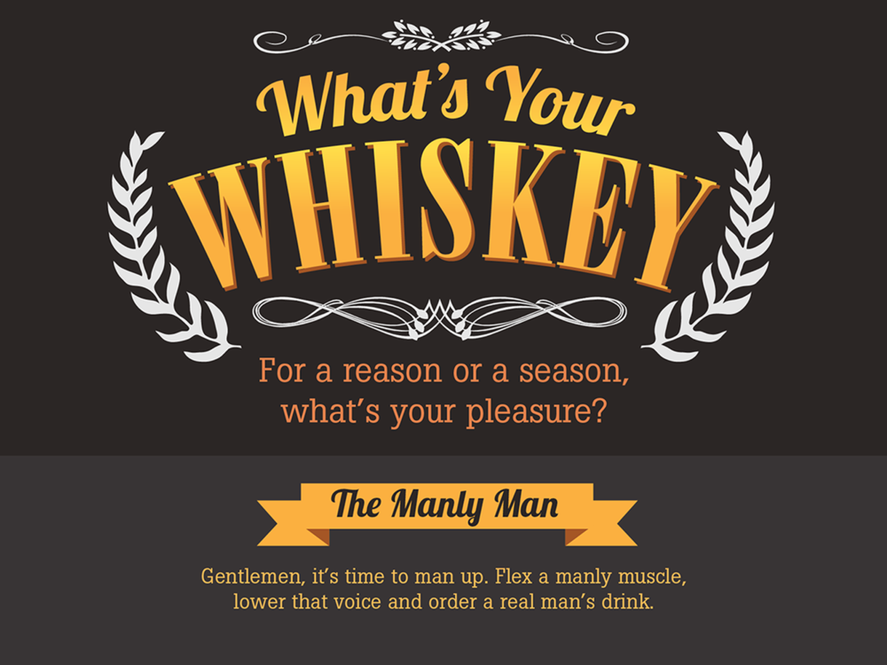 A Whiskey Infographic for Palms Casino & Resort via Internet Marketing Inc client.
