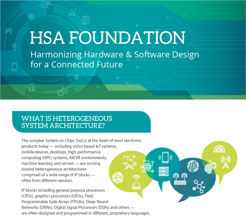 An informational infographic about HSA Foundation via Leavitt Communications client.