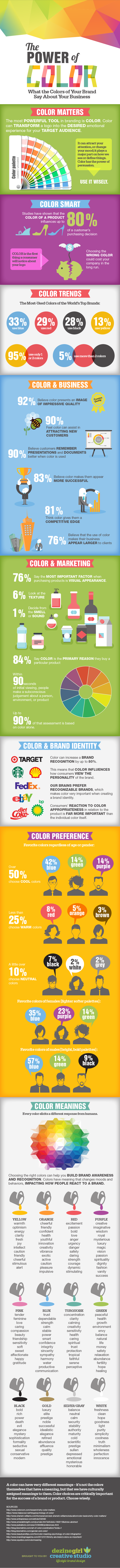 Why Color Matters in Brands