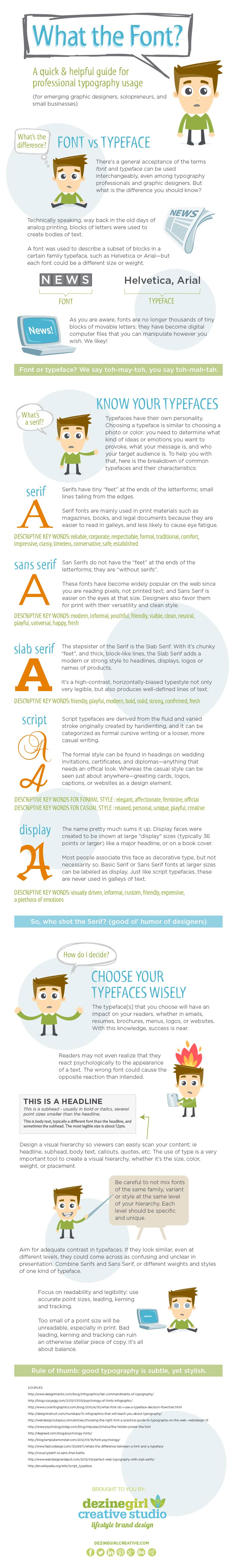 A quick and helpful guide for professional typography usage.