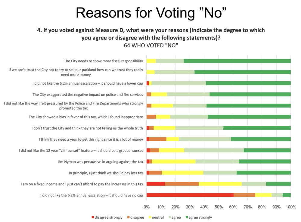 reasons_for_no.jpg