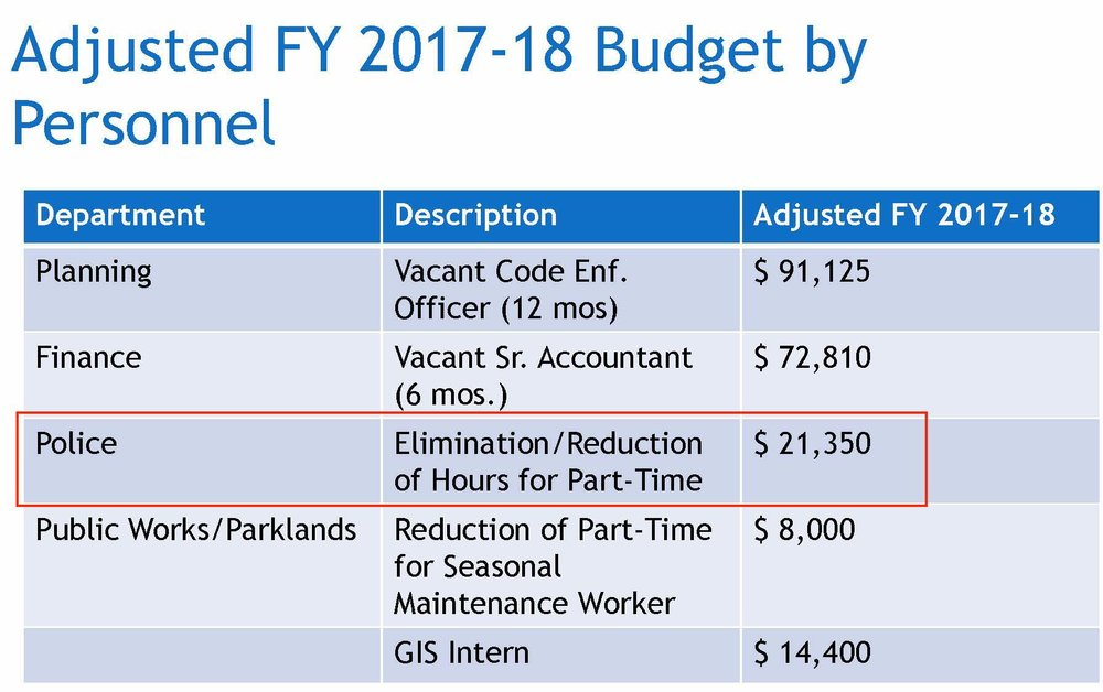 Source: City Council presentation on May 9, 2017