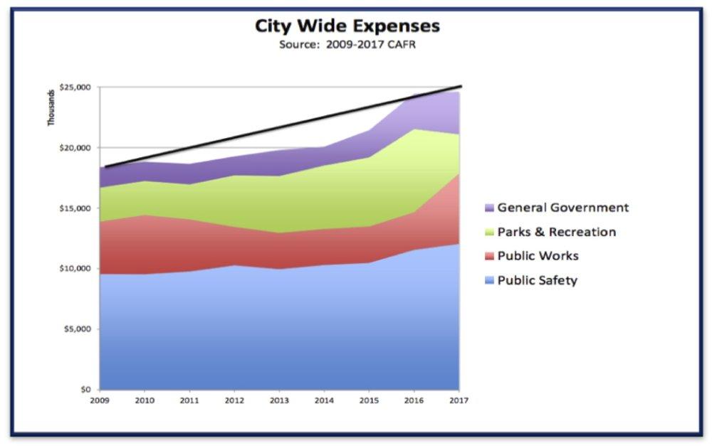 Graph 2.jpg