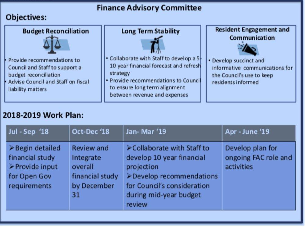 FAC Workplan.jpg