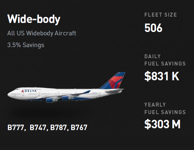 Wide Body Plane Summary.PNG