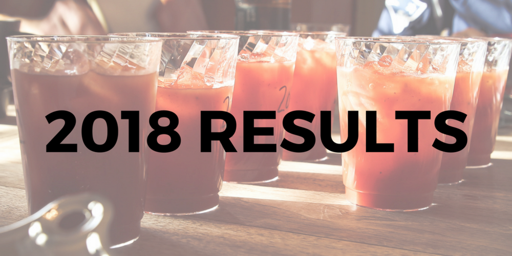 2018 Results.png