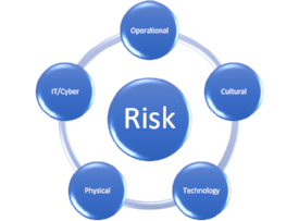 Risk Elements.png