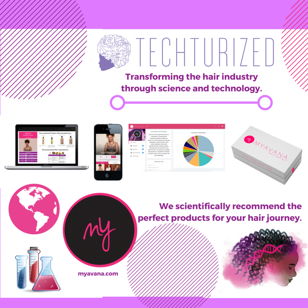 Techturized Inc. - Myavana 2018.png
