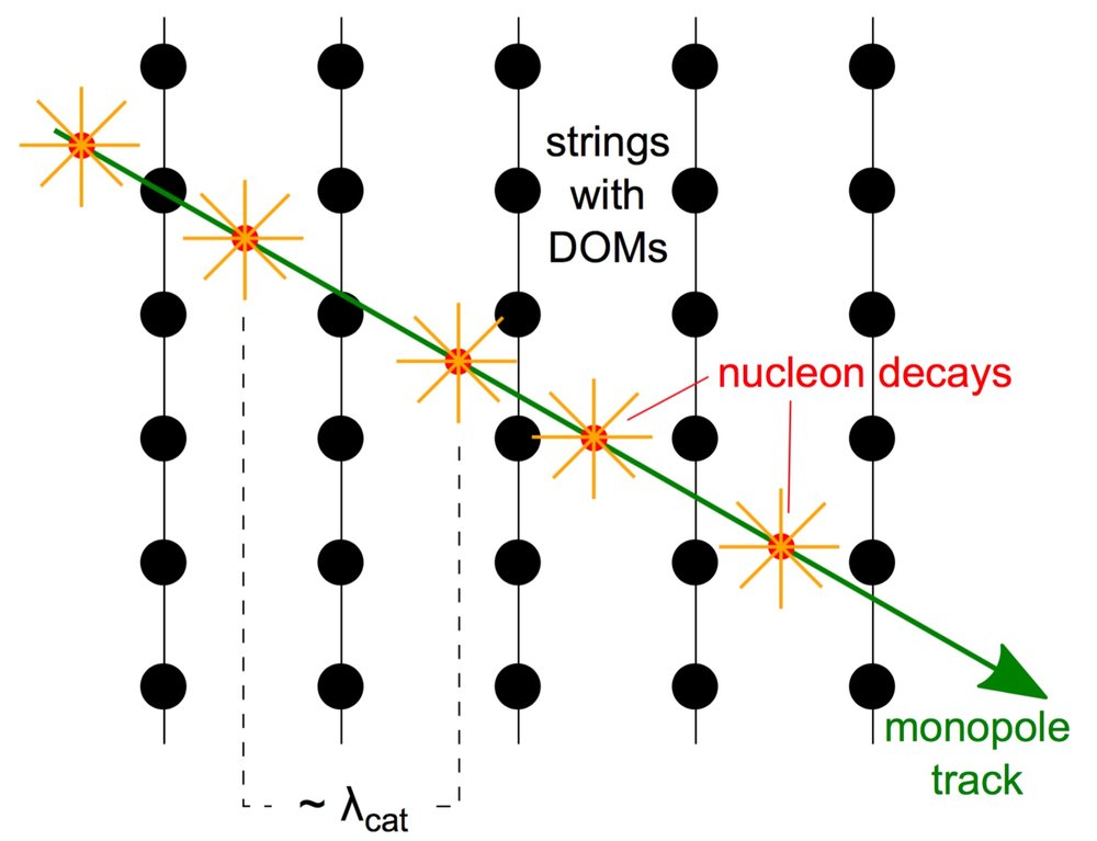 monopoles-1.jpg