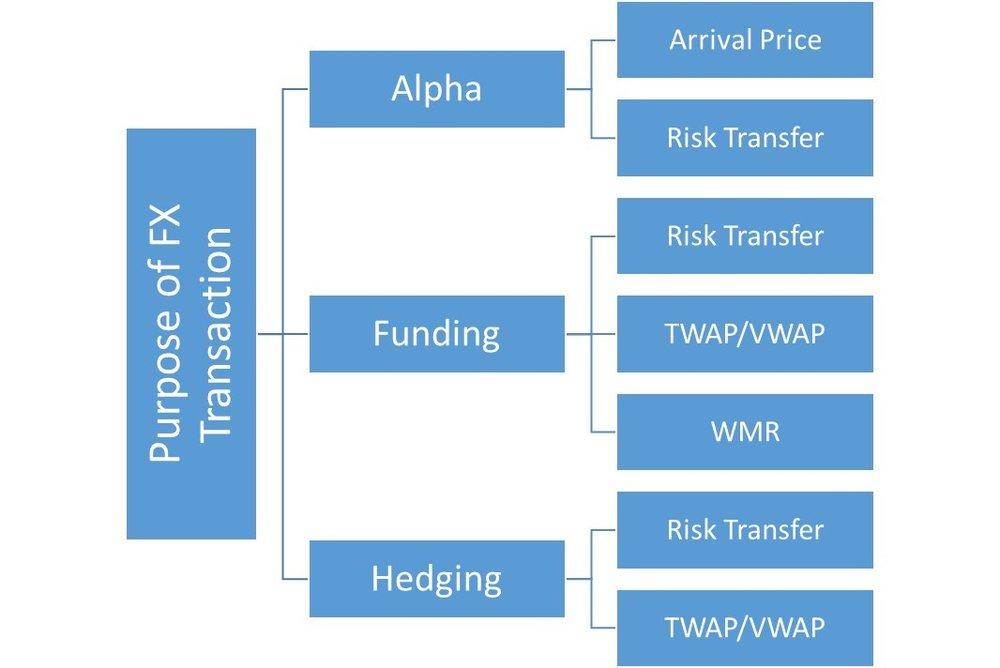 TransactionPurpose.jpg