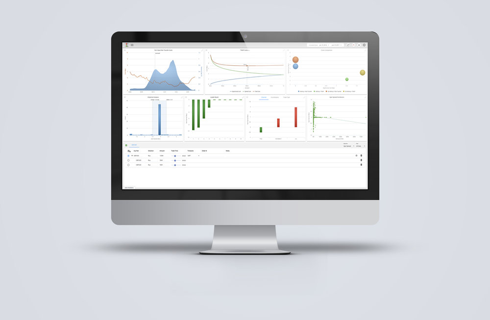 Pre-Trade Analytics Home Screen