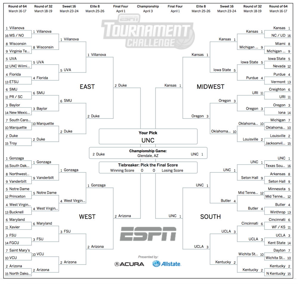 Here's one of my brackets! Can you guess which one, it is?
