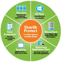 Patch-Management-Shavlik-Circle-210x210.jpg