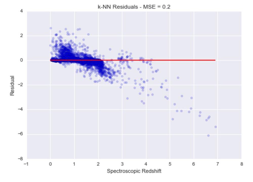 Quasar_machine_learning.jpg